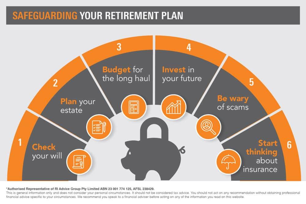 Safeguarding Your Retirement Plan