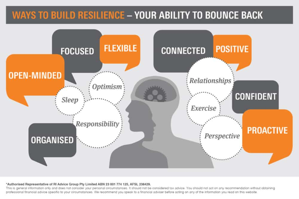 5 Ways To Build Resilience