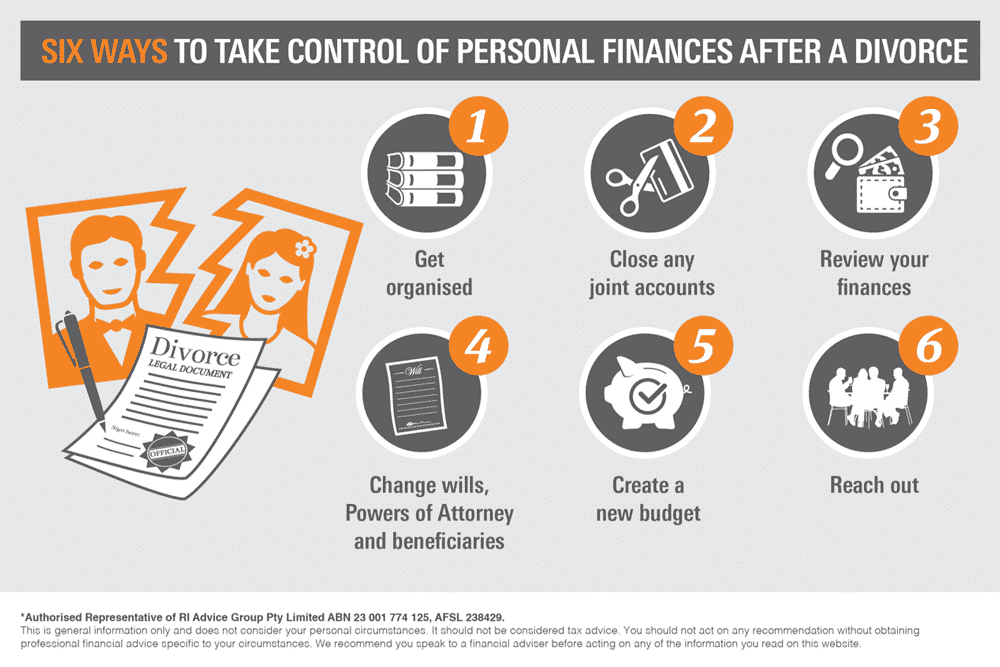 Six ways to take control of personal finances after a divorce six ways to take control of personal finances after a divorce solutioingenieria Gallery