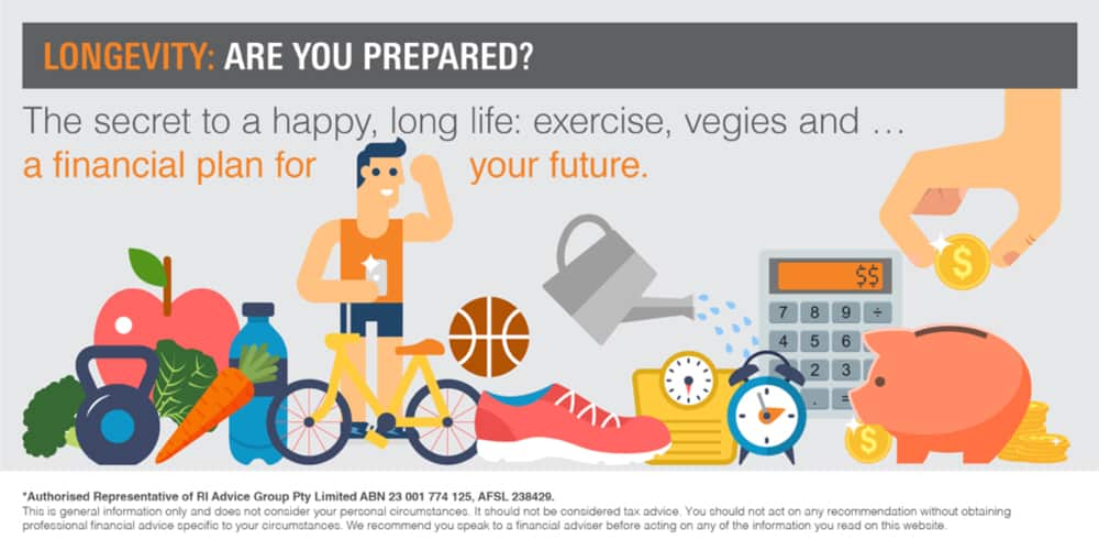 Longevity: Are You Prepared?
