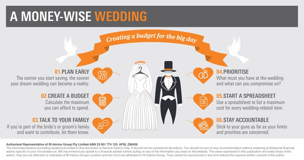 A Money-Wise Wedding: Creating A Budget For The Big Day
